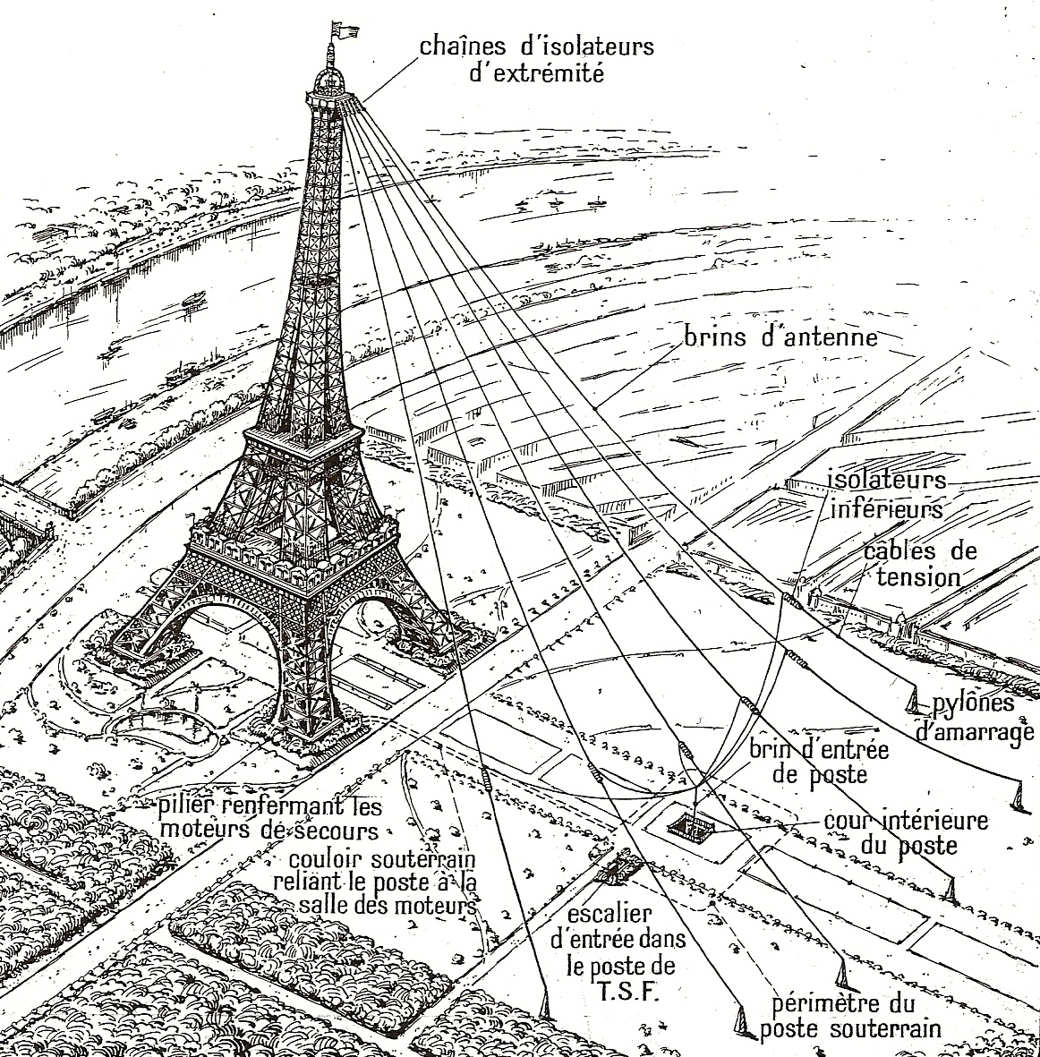 A diagram of the radio antenna depending from the Eiffel Tower
