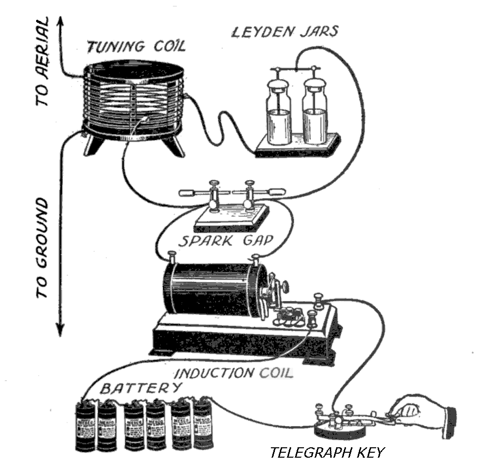 A spark-gap transmitter. Suitable for telling the whole world what you're thinking